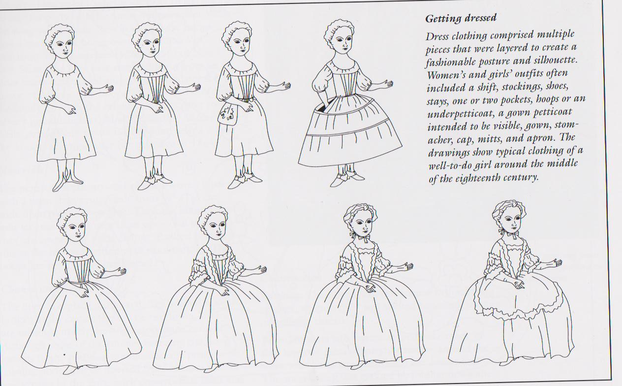 scanned in order of dress, dressing order of the eighteenth century, georgian costume, 18th cent costume research, how to dress in 1700's, re-enactment information